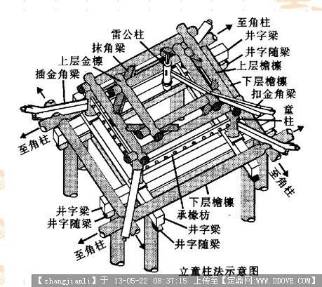 圆亭子平面图手绘图片