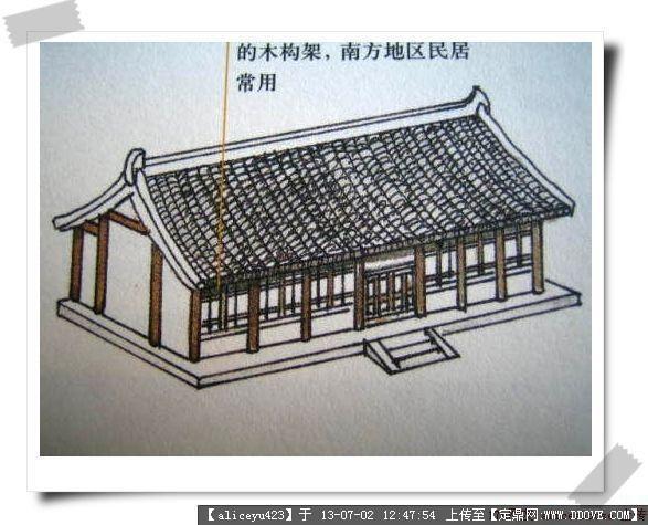 古代屋顶形式-悬山顶手绘图.jpg 原始尺寸:587 * 475