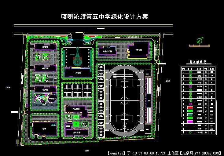 校园绿化设计方案图
