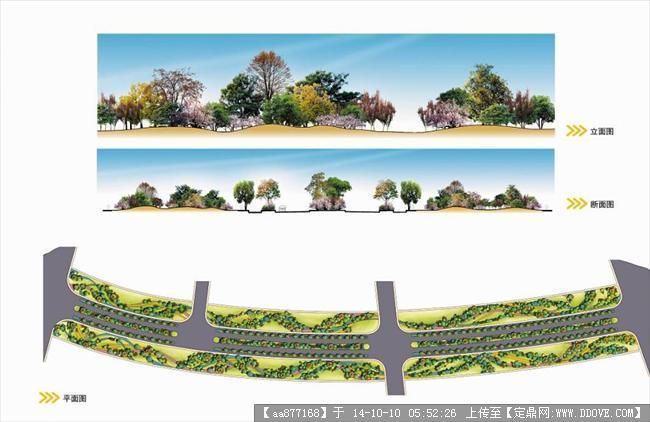 某城市道路绿化景观设计方案文本