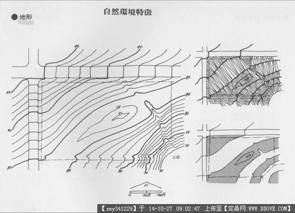 建筑地基分析图