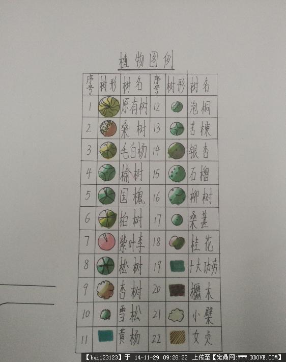 定鼎网 定鼎园林 园林效果图 手绘效果 原创市政广场,多处高清详细
