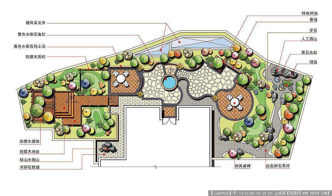 景观花圃植物手绘平面图