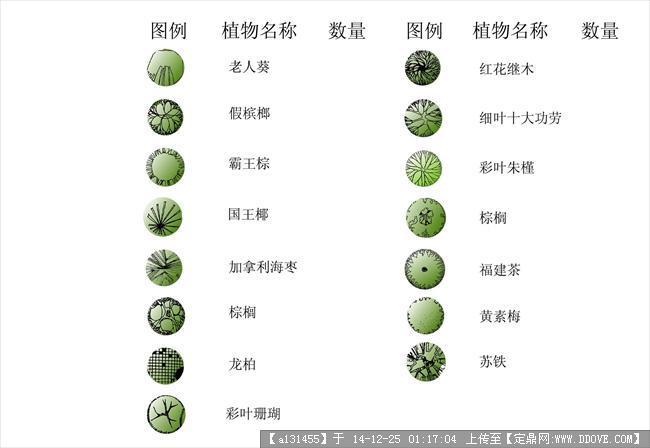 ps室外平面植物素材大全