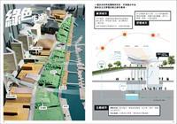 香港某规划中标方案-许李严